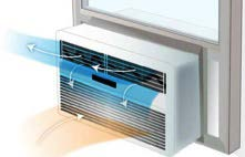 High Efficiency Window Air Conditioners 171 Green Energy Times
