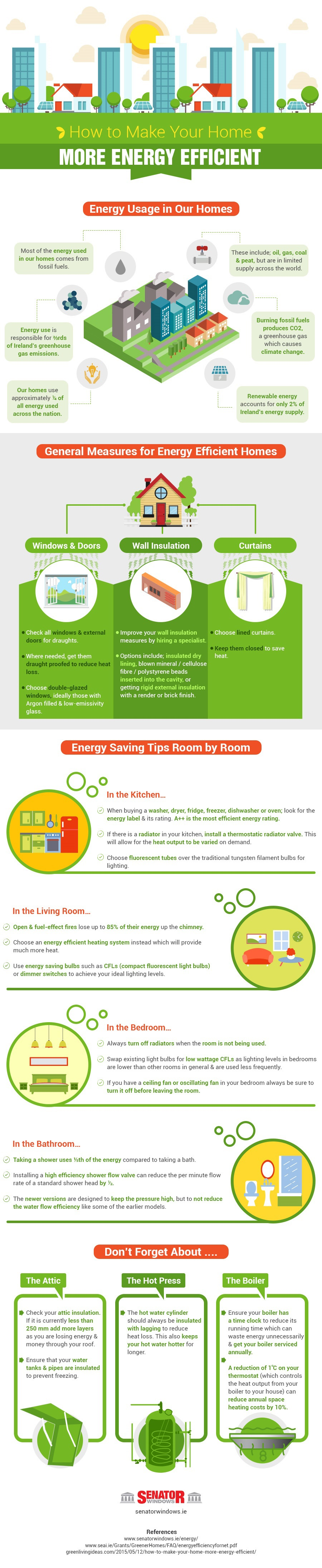 How to make your home more energy efficient green energy for How to build an energy efficient home